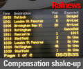 Train operators threatened with surge in compensation claims